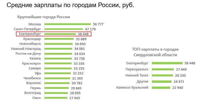 Работа в латвии: вакансии в 2021 для русских