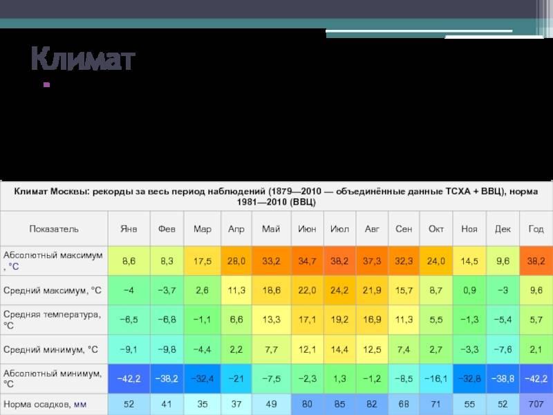 Отдых в финляндии летом: погода, цены, что посмотреть - 2021