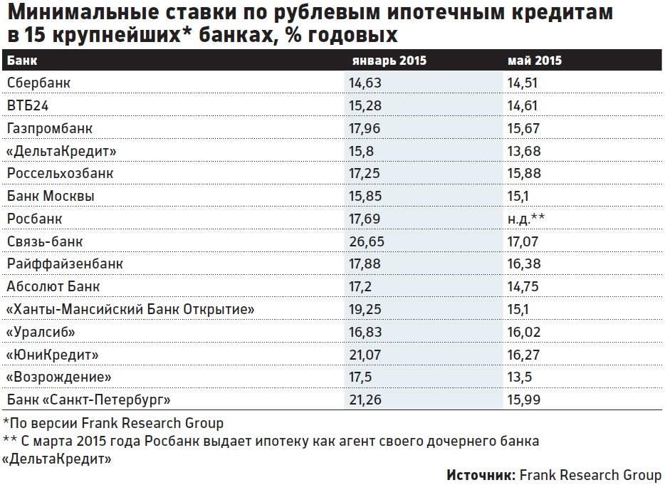 Можно ли и как перевести деньги с украины в россию в 2021 году?