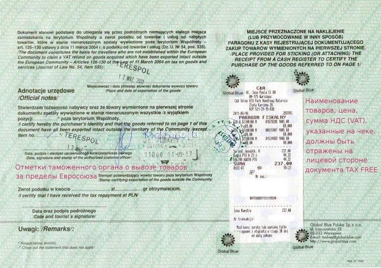 Tax free: как вернуть деньги с покупок за границей - лайфхакер