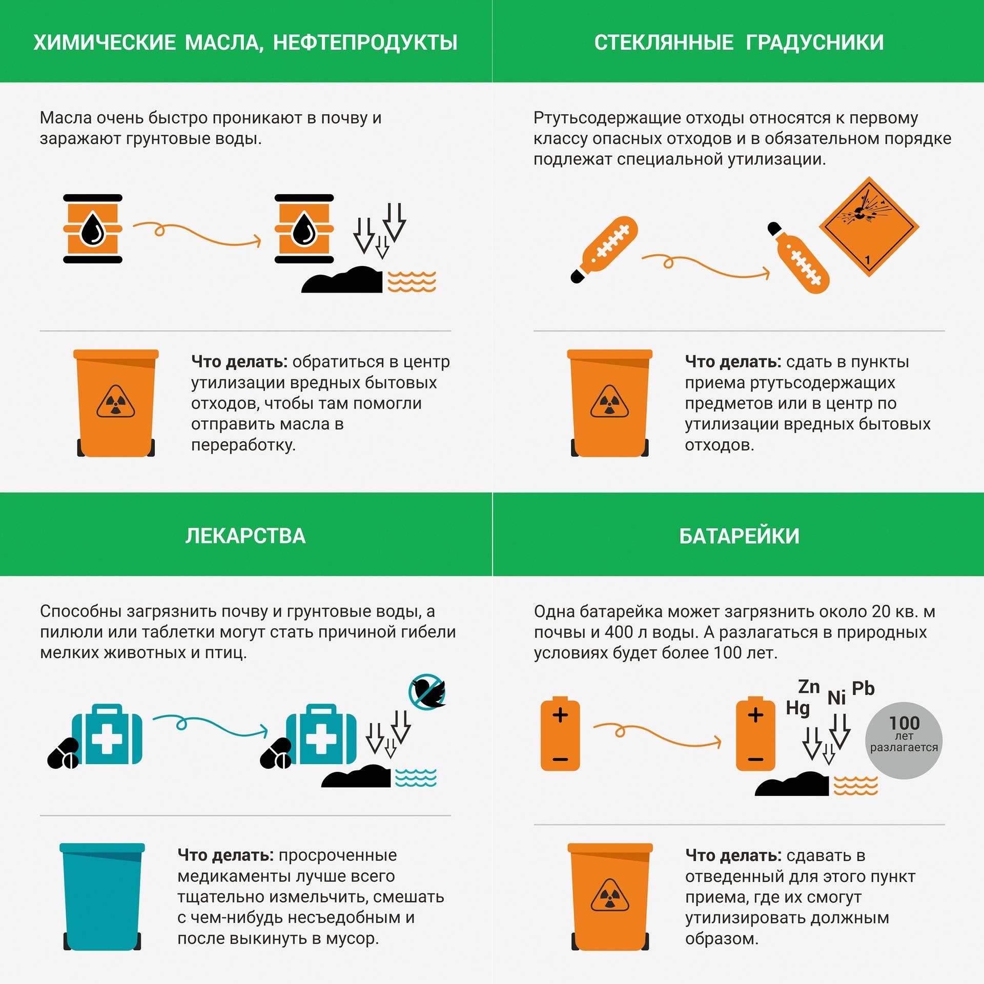 Мусор в германии — как разделять бытовые отходы
