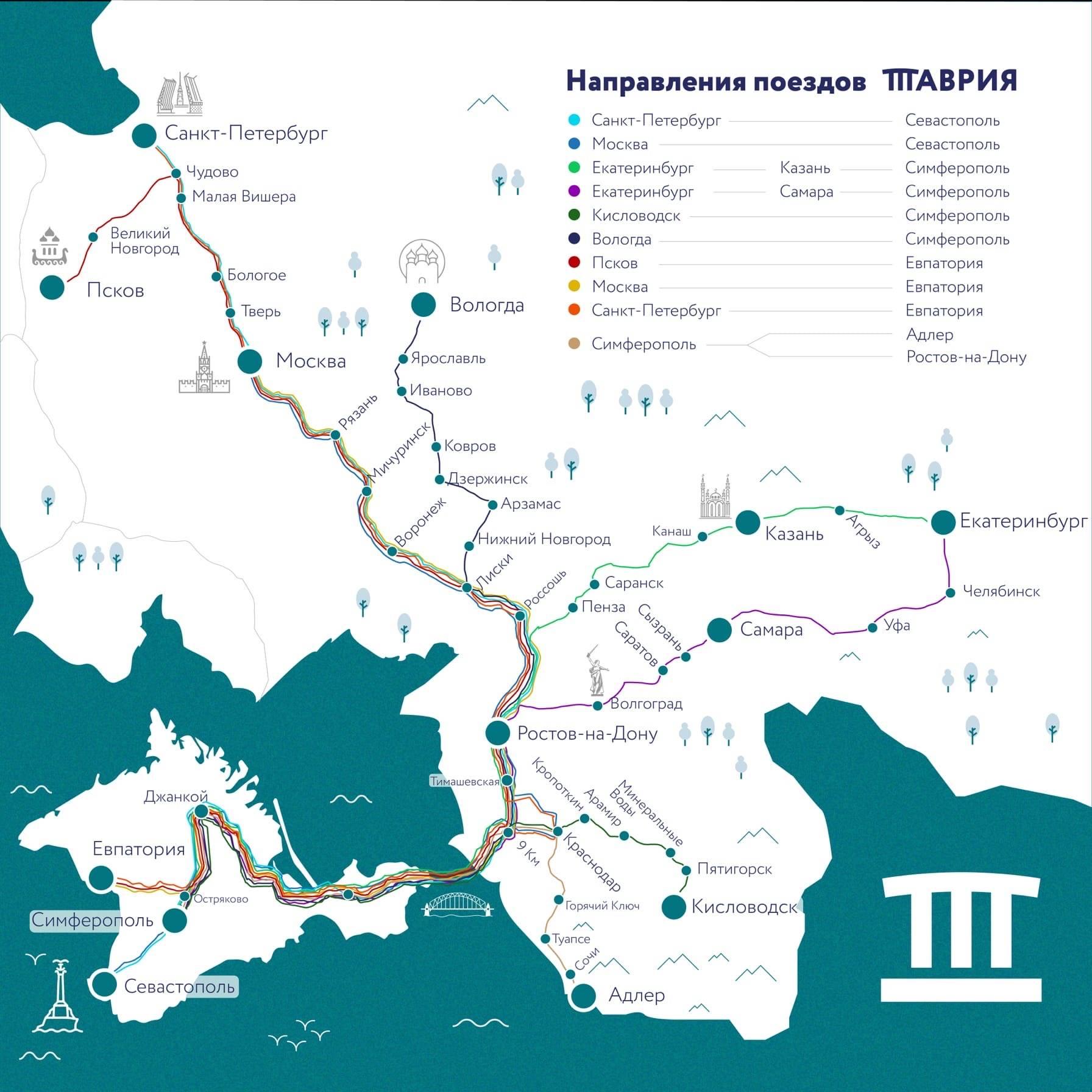 Классификация, названия и виды поездов