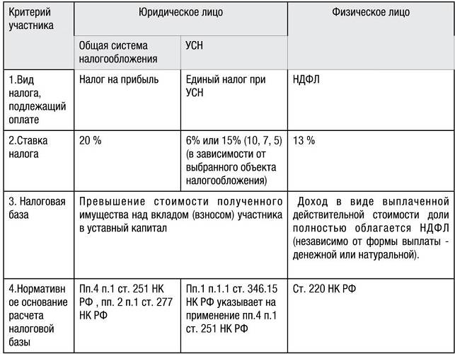 """Компании в эстонии ➤ фирмы в эстонии ➤ 0% налог ➤ """"aaaa adviser"""""""