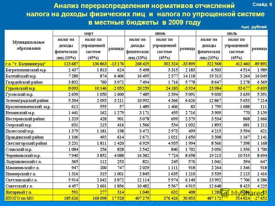 Городской налог в Чехии: как его платить в 2021 году