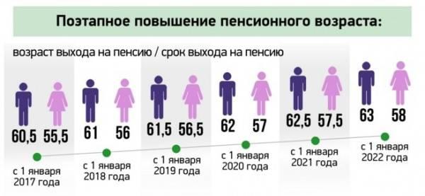 Уровень жизни в эстонии и пенсия