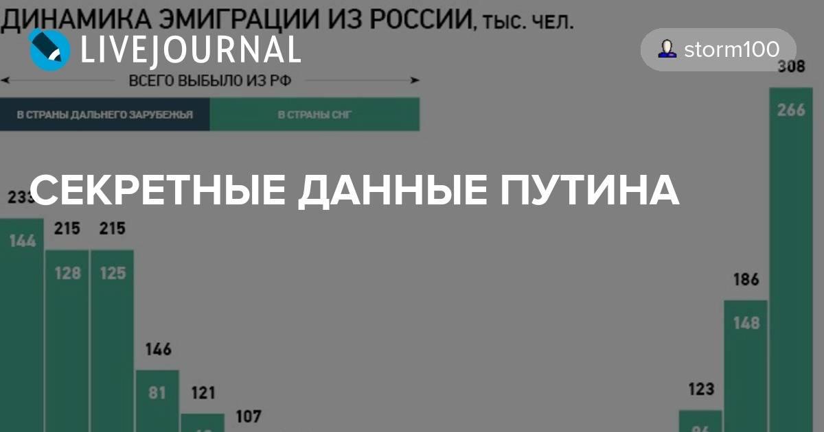 Как живется русским в европейской эстонии