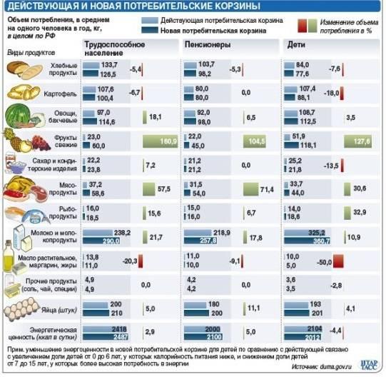 Цены в венгрии в 2021 году