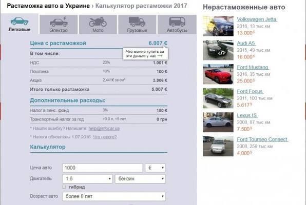 Как купить автомобиль в Эстонии