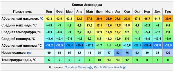 Погода в токио особенности климата японии по месяцам