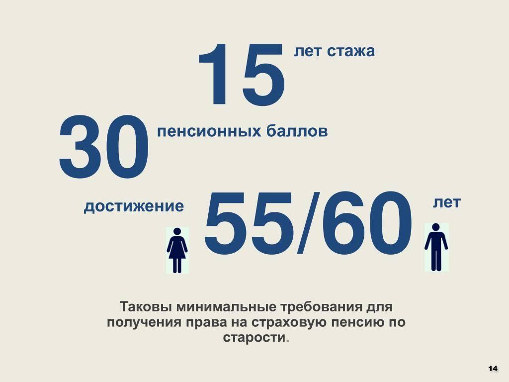 Сколько составляет пенсия в англии и каков ее размер