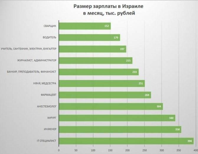Новые киприоты: как россиянам уехать жить в республику кипр