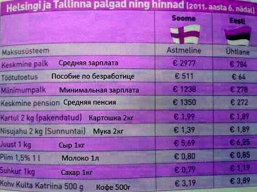 Трудоустройство в Финляндии в 2021 году: на какую зарплату можно рассчитывать
