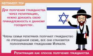 Репатриация в израиль от а до я