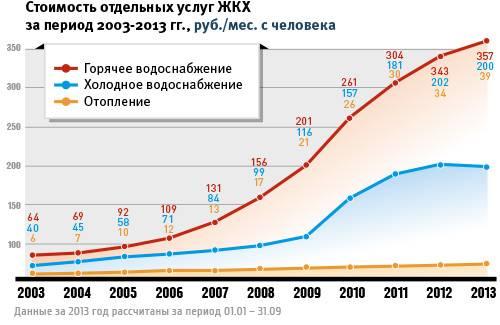 Стоимость жизни в польше - 2020 год, расходы на аренду квартиры, питание, транспорт