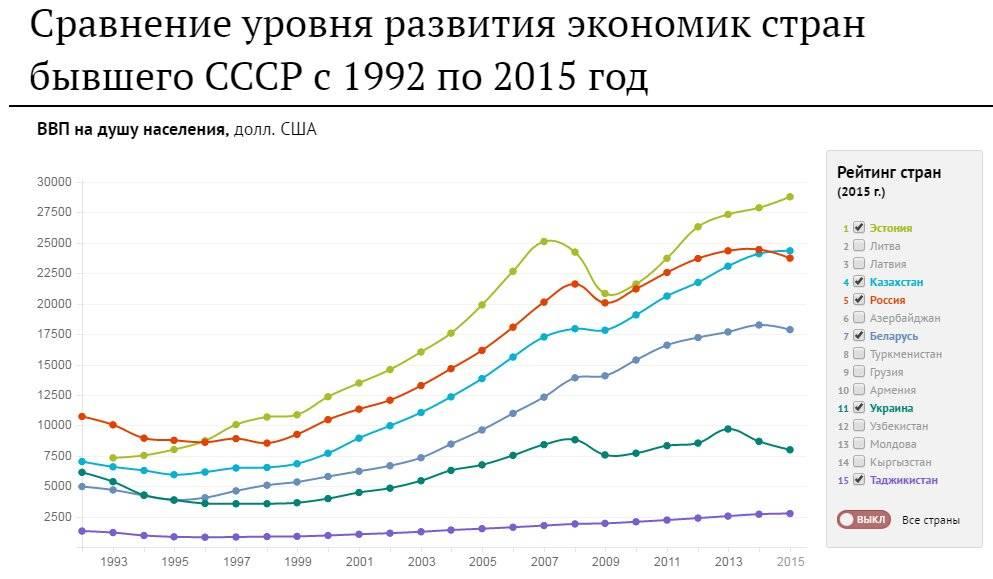 Экономика эстонии сегодня, промышленность эстонии, что производят кратко, ввп эстонии
