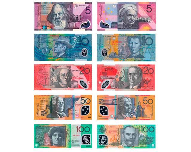 Австралийский доллар ($)