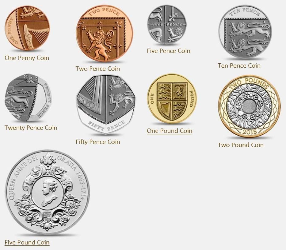 Валюта англии: история, интересные факты и описание - fin-az.ru