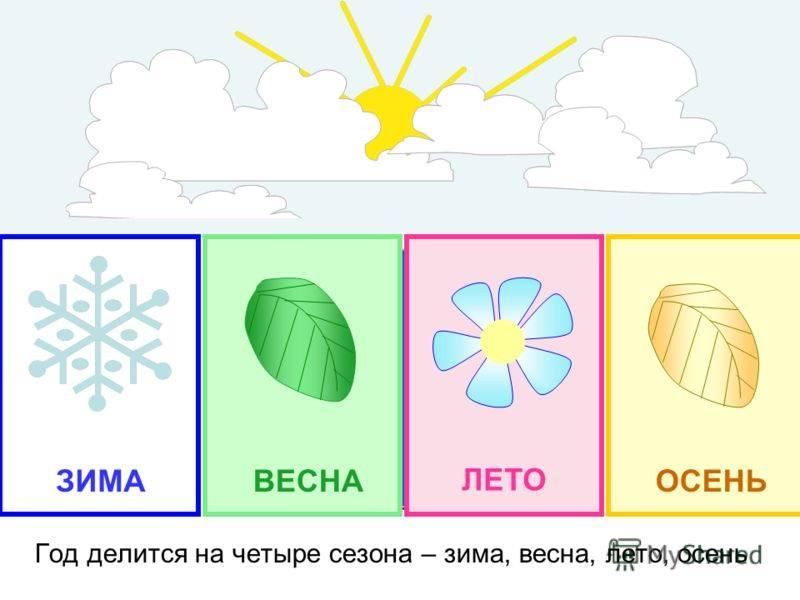 Какая обычно погода в финляндии?