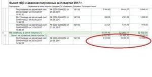 Налог на добавленную стоимость (ндс) в германии