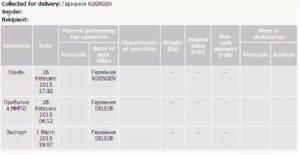 Доставка грузов из германии в россию, цены на перевозку грузов из россии в германию