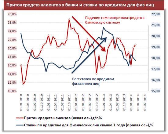 Берегите ваши вклады: на горизонте замаячил крах банковской системы | белорусский партизан