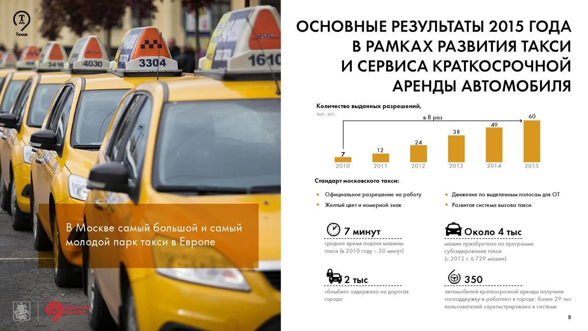 Такси в чехии – особенности для туристов, тарифы и цены