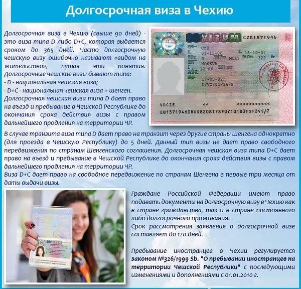 Перевод денег в чехию • дешево и надежно перевести деньги из россии