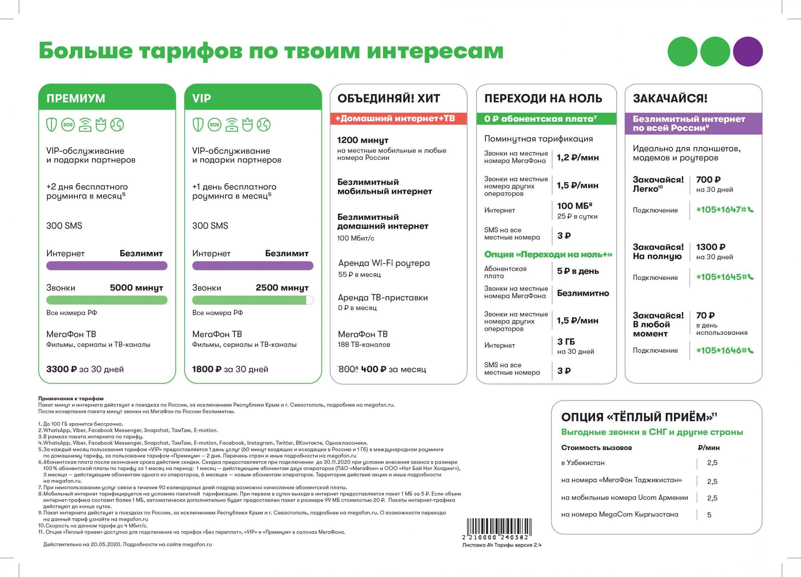 Бесплатные тарифы сотовых операторов: даником, атлас, втб мобайл и тинькофф мобайл
