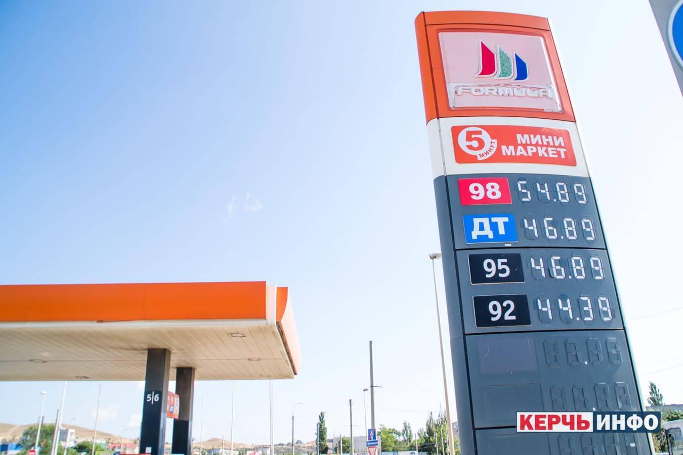 Стоимость цены на бензин в европе, цена на бензин в польше, цена на бензин в латвии