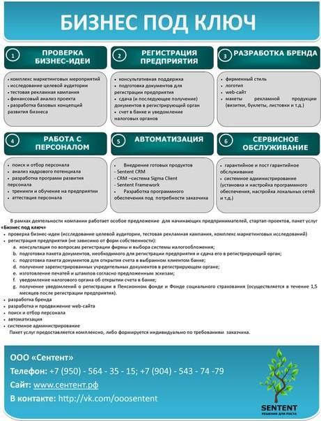 Работа в эстонии для русских вакансии | в эмиграции