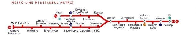 Istanbulkart и оплата проезда в стамбуле