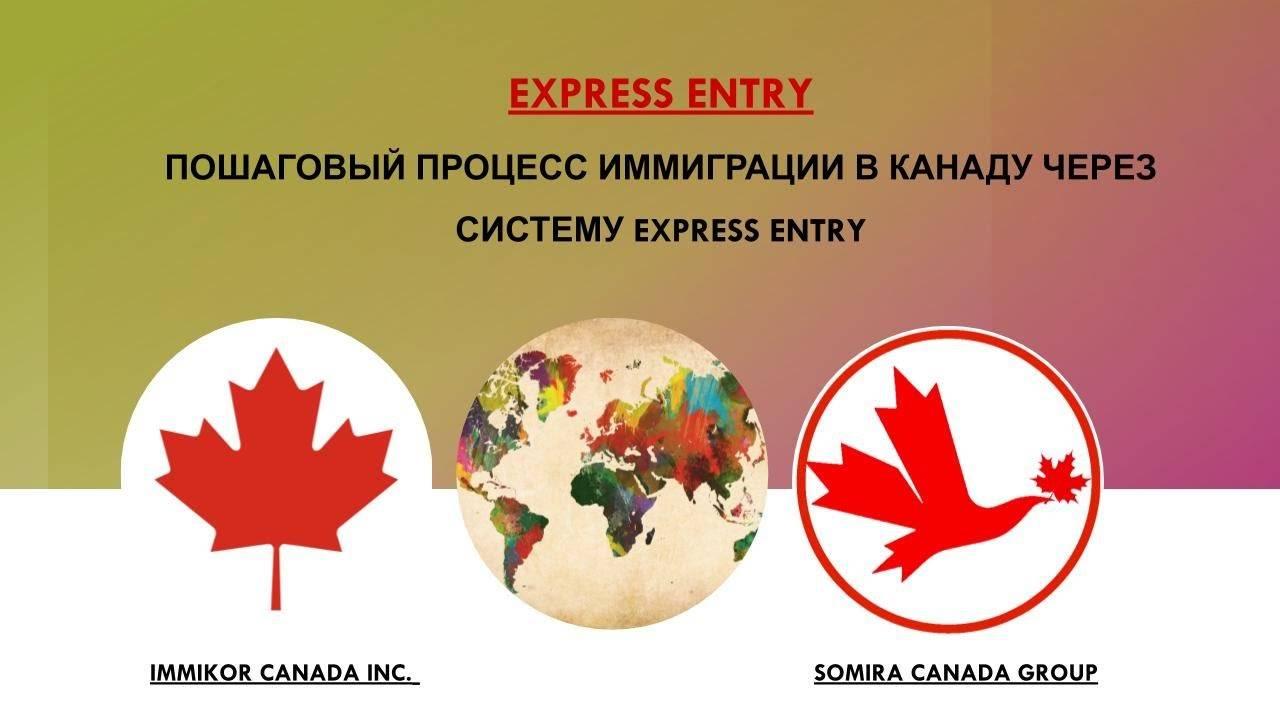 Первые шаги по подготовке к иммиграции в канаду