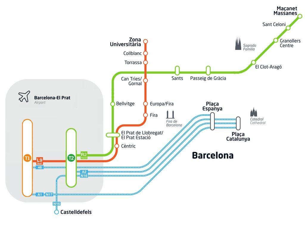 Как добраться из барселоны в бланес (аэропорта и центра города)