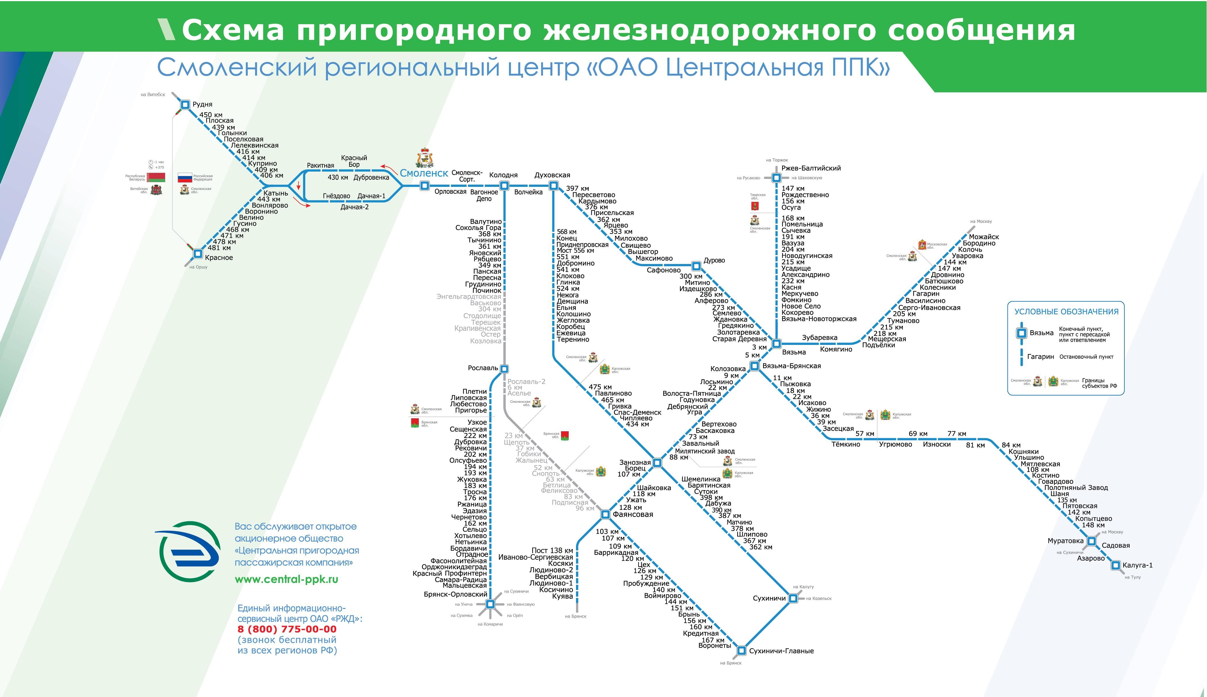 Программа модернизации железных дорог чехии   железные дороги мира