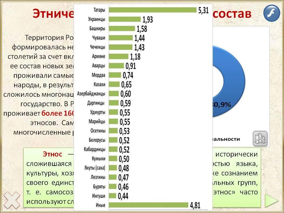 Население чехии: численность, занятость и интересные факты :: syl.ru