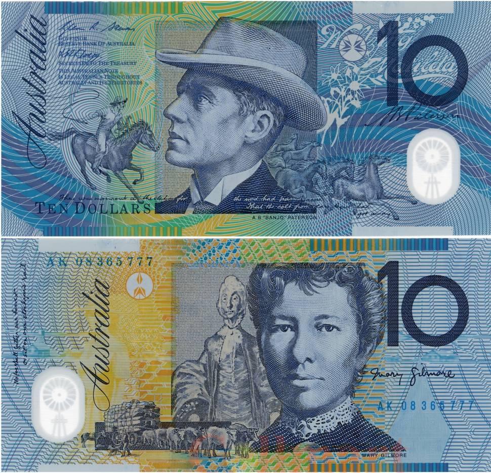 Австралийский доллар: все, что необходимо знать о валюте