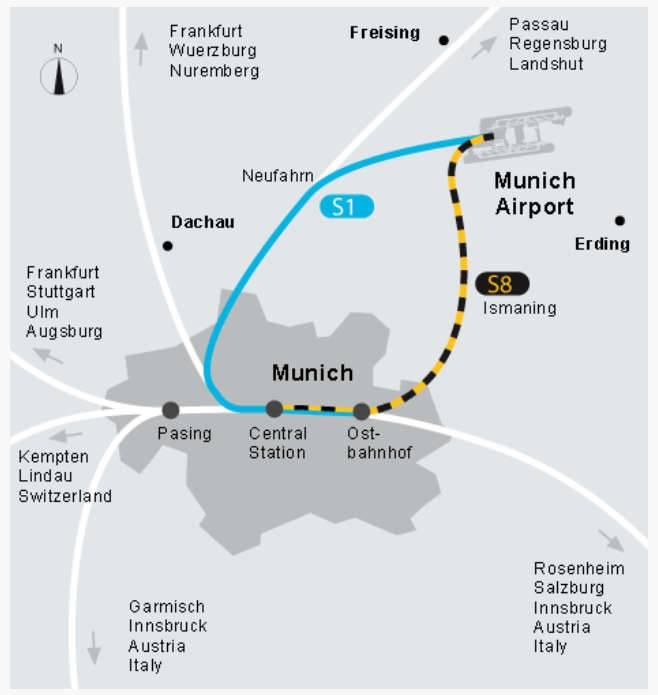 Как добраться из мюнхена в инсбрук