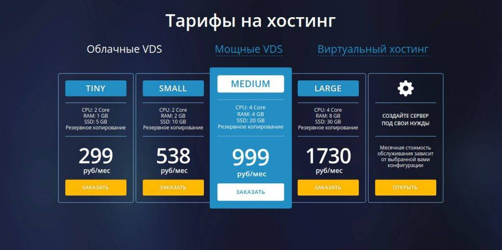 Мобильные операторы польши - выбирайте качественные услуги по доступной цене