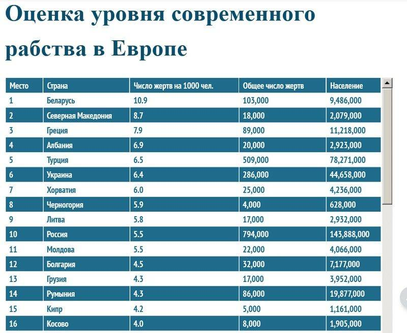 Жизнь в болгарии — все за и против в 2019 году, уровень жизни