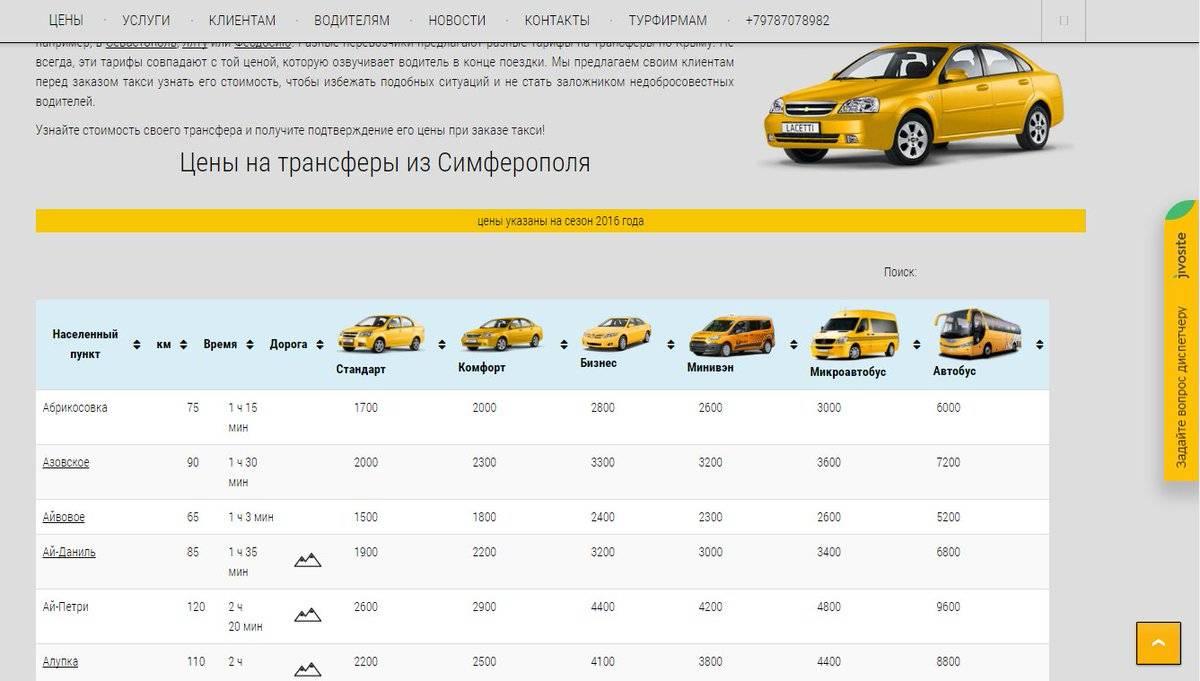 Аджман такси: службы, цена проезда, как заказать, расстояния
