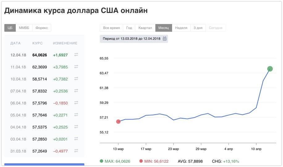 Какая сейчас валюта латвии в 2021 году: сколько денег брать, курс к рублю