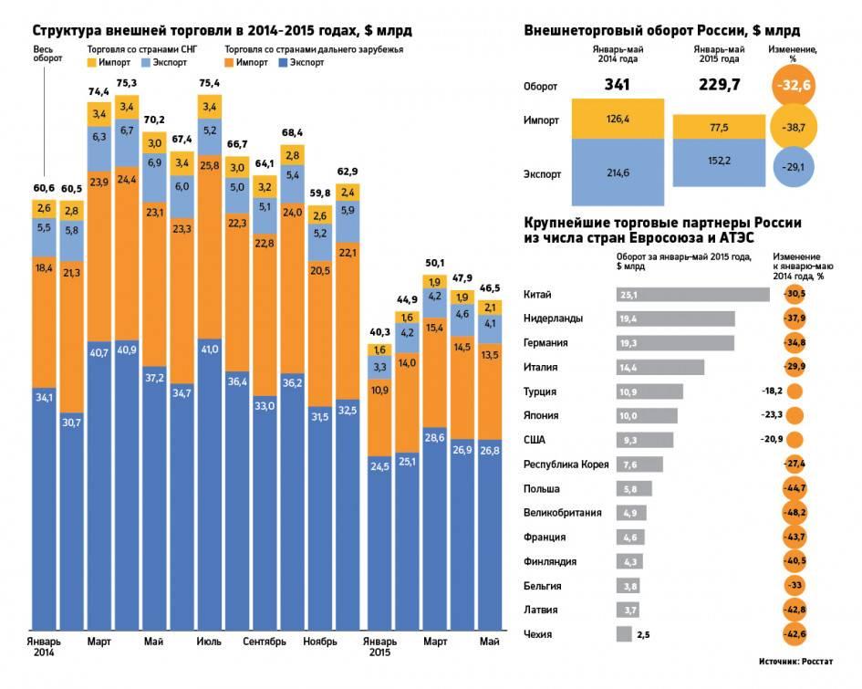 Экономика великобритании в 2021 году: особенности, отрасли, уровень развития