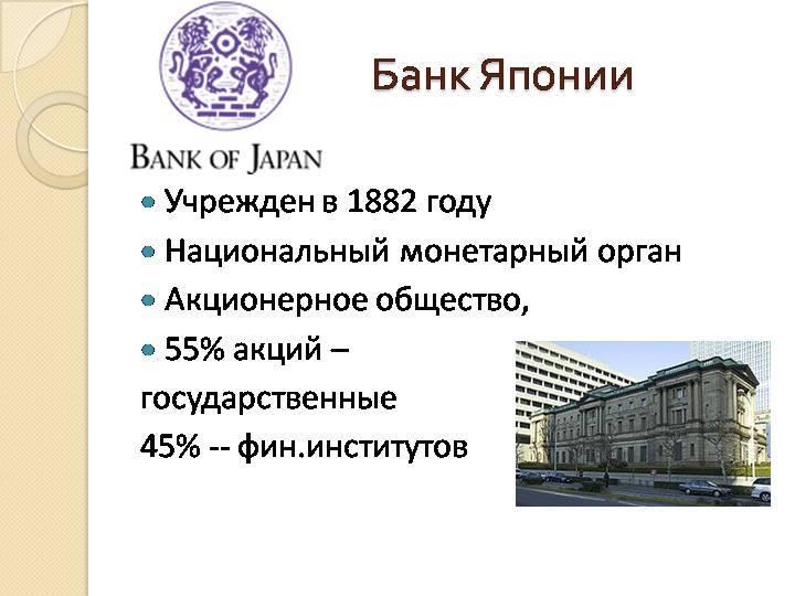 Банковские системы стран мира