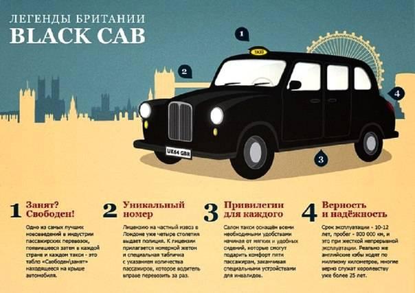 Особенности такси в финляндии