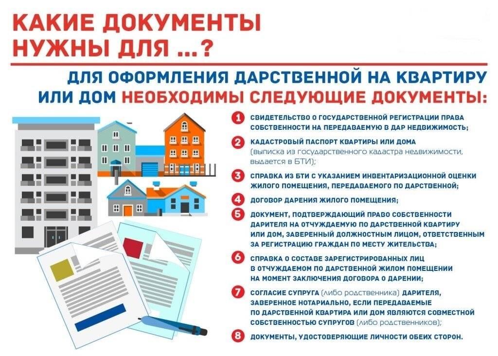 Что необходимо знать об аренде квартиры в польше