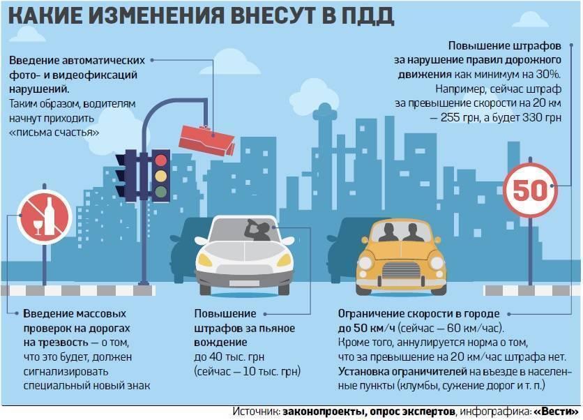Новый штраф за превышение на 10 км/ч – действует ли в 2021 году?