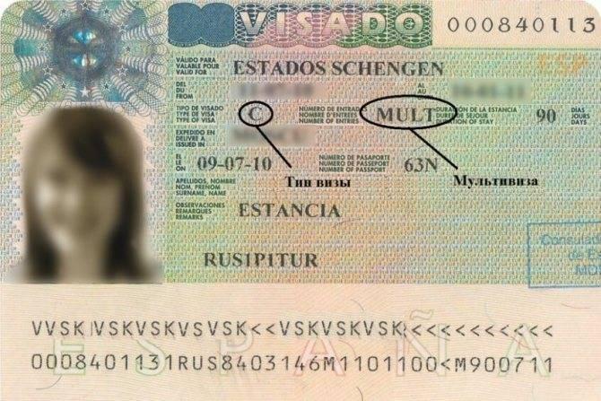 Необходимые документы | visa management service
