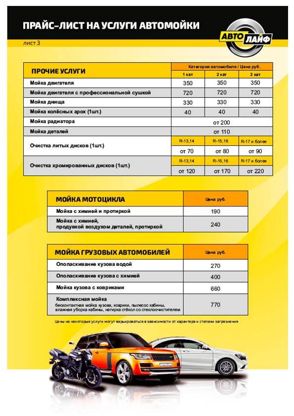 Какие авто подходят для убер такси: требования и список машин по классам доступных для работы