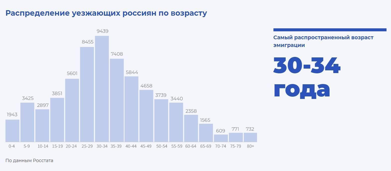 Как получить внж в турции россиянину: основания, необходимые документы