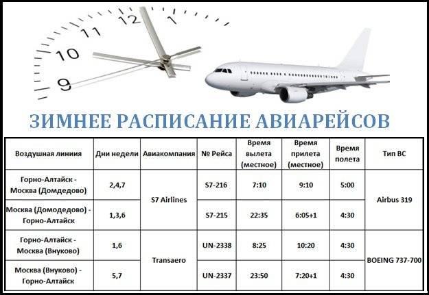Аэропорт санья феникс (cn) купить авиабилеты онлайн дёшево